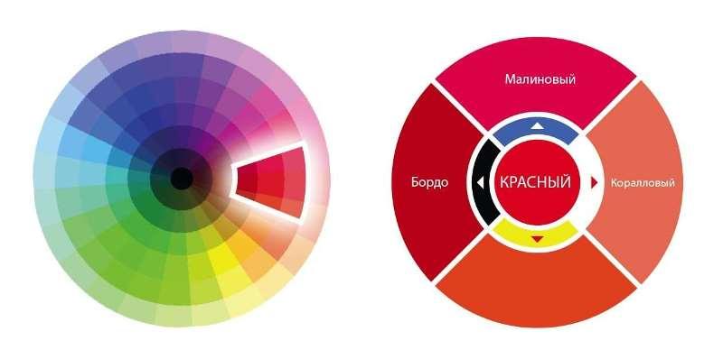 Как сделать цвет не ярким 722