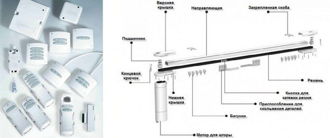 разновидности управления и схема электрокарниза