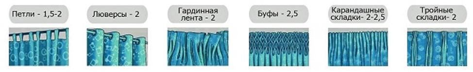 соответствие способа крепления штор на карнизе коэффициенту сборки ткани
