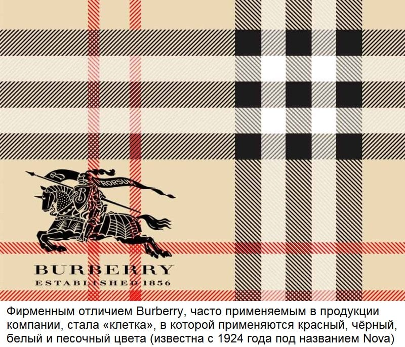 бренд burberry
