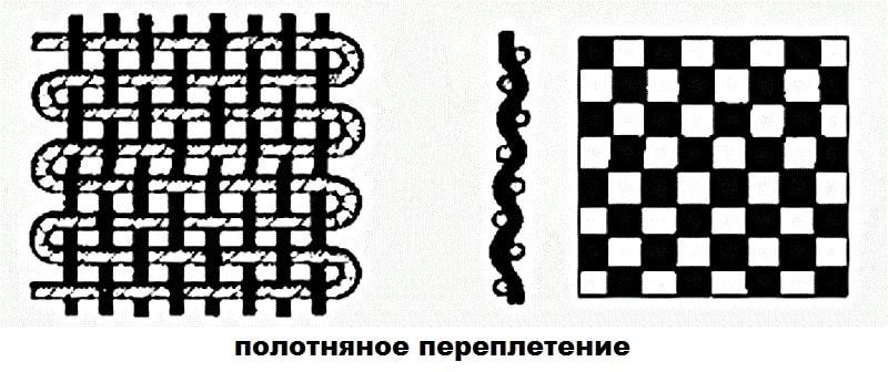 полотяное плетение нитей