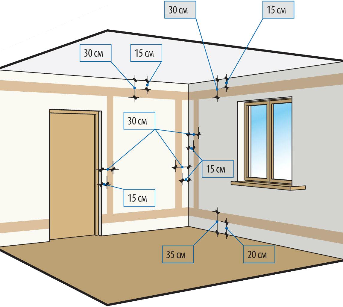 Схема электропроводки в комнате